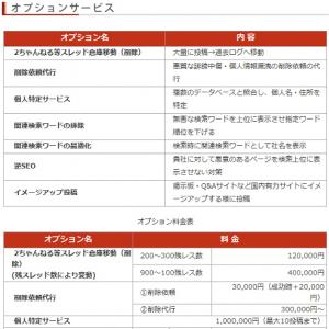 『2ちゃんねる』のスレッドを削除してくれる怪しいサービス 費用12~40万円