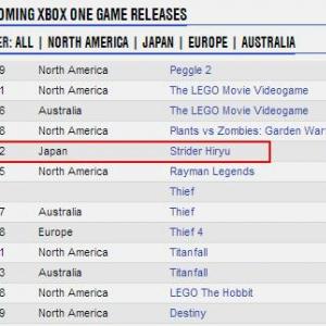 『Xbox ONE』日本で2月22日発売と掲載? 本当なら『PlayStation 4』とガチ勝負