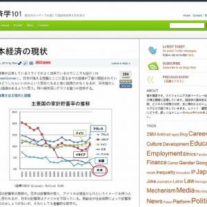 日本経済の現状