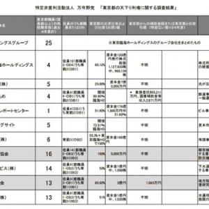 万年野党「東京都の天下り利権に関する調査結果」を発表「公園協会16名、ビッグサイト5名、ゆりかもめ4名」など