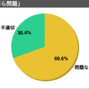 「大雪の日に天ぷら」 1000人アンケートでは安倍首相の対応「問題ない」が7割