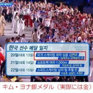 【ソチ五輪】KBSがソチ五輪の閉会式で「キム・ヨナは実際に金メダル」と字幕を出す