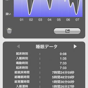 はねプリ第74回「一度アラーム止めてもiPhoneがあんまり動かされてないと『お前まだ寝てるだろ』って再度アラームしてくれる」 – 『Sleep Meister – 睡眠サイクルアラーム Lite』