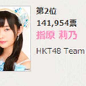 【AKB48選抜総選挙】1位は渡辺麻友に決定! 指原は2位で3位は柏木
