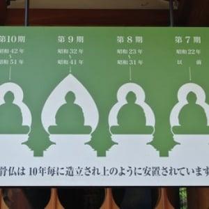 【大阪珍スポット】人の「骨」で作った仏像を安置する寺