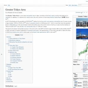 世界が認めた!「群馬は東京」「宇都宮は東京の隣の巨大都市」