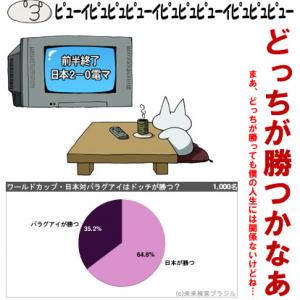 日本対パラグアイの勝敗大予想! 1000人が予想する「勝つ国」はコレだ!