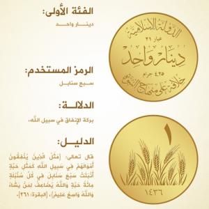 イスラム国が発行する金貨に世界中のコイン収集家が熱視線? なぜかビットコインも値上がり
