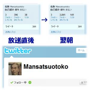テレビ朝日の番組で『Twitter』IDを公開したらフォロワー数が3800人以上になった男
