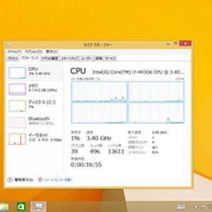 """ユーザー名に""""user""""はダメ―Windows 8.1でCPU使用率が高くなる不具合が明らかに"""