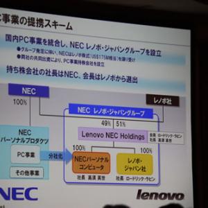 NECとレノボがパソコン事業で合弁会社を設立へ