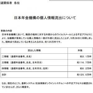 日本年金機構ウイルスメール開封での個人情報流出 初歩的すぎて「信じられない」の声続出